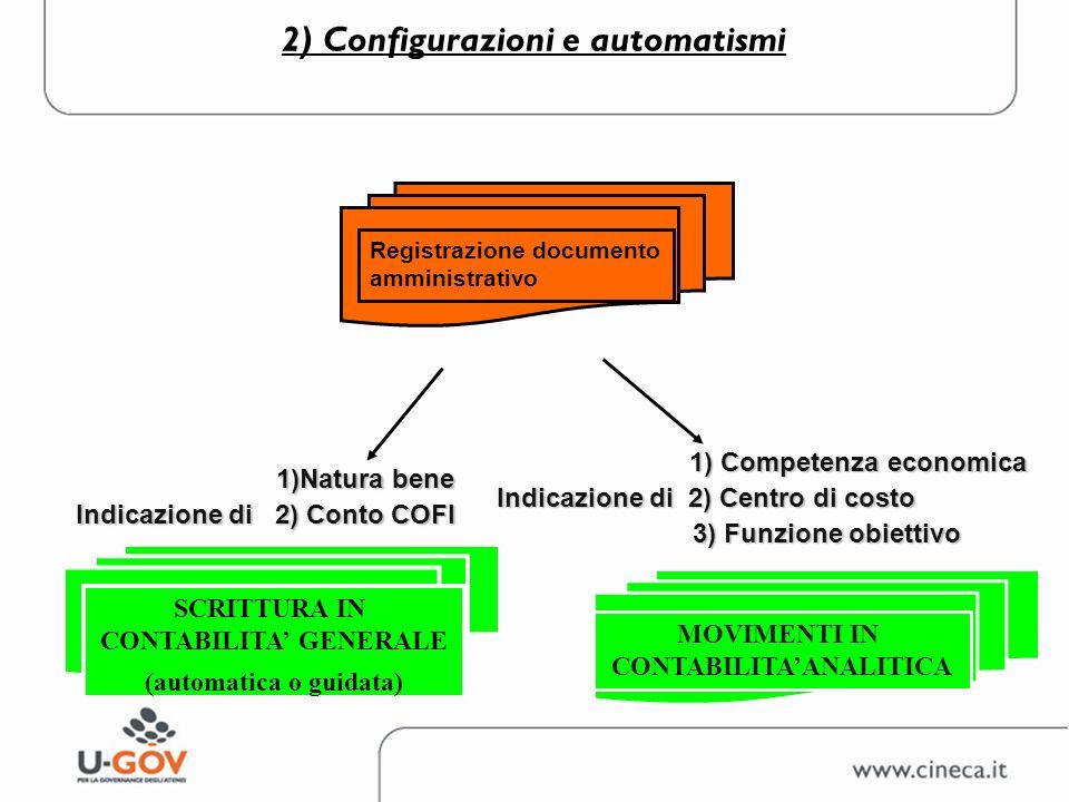2) Configurazioni e automatismi 1)Natura bene 1)Natura bene Indicazione di 2) Conto COFI SCRITTURA IN CONTABILITA GENERALE (automatica o guidata) MOVI