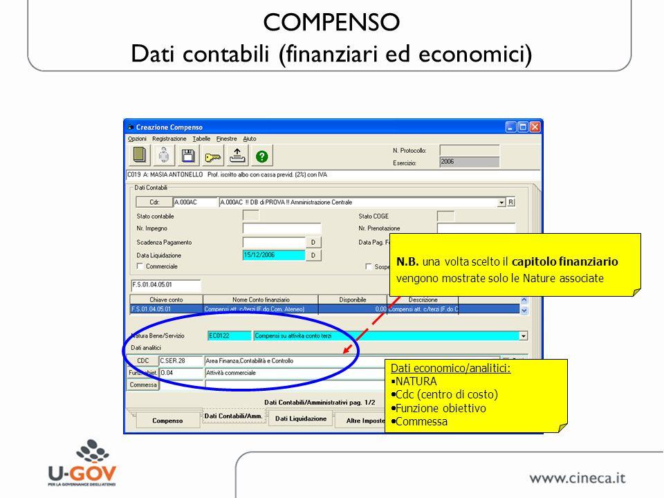 COMPENSO Dati contabili (finanziari ed economici) N.B. una volta scelto il capitolo finanziario vengono mostrate solo le Nature associate Dati economi