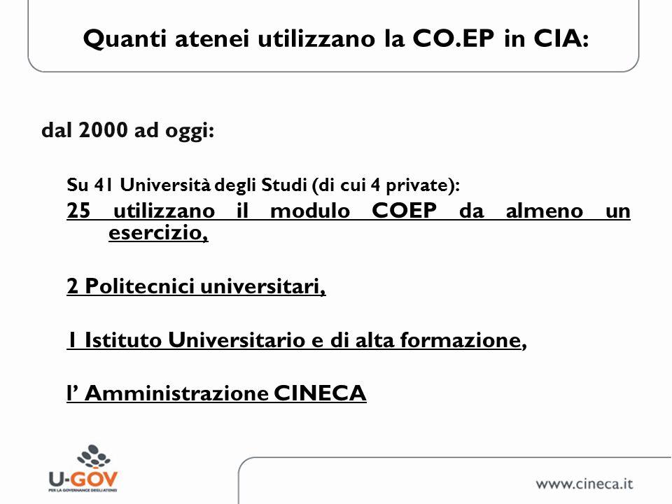 Quanti atenei utilizzano la CO.EP in CIA: dal 2000 ad oggi: Su 41 Università degli Studi (di cui 4 private): 25 utilizzano il modulo COEP da almeno un