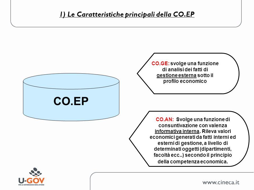 1) Le Caratteristiche principali della CO.EP CO.EP CO.GE: svolge una funzione di analisi dei fatti di gestione esterna sotto il profilo economico CO.A