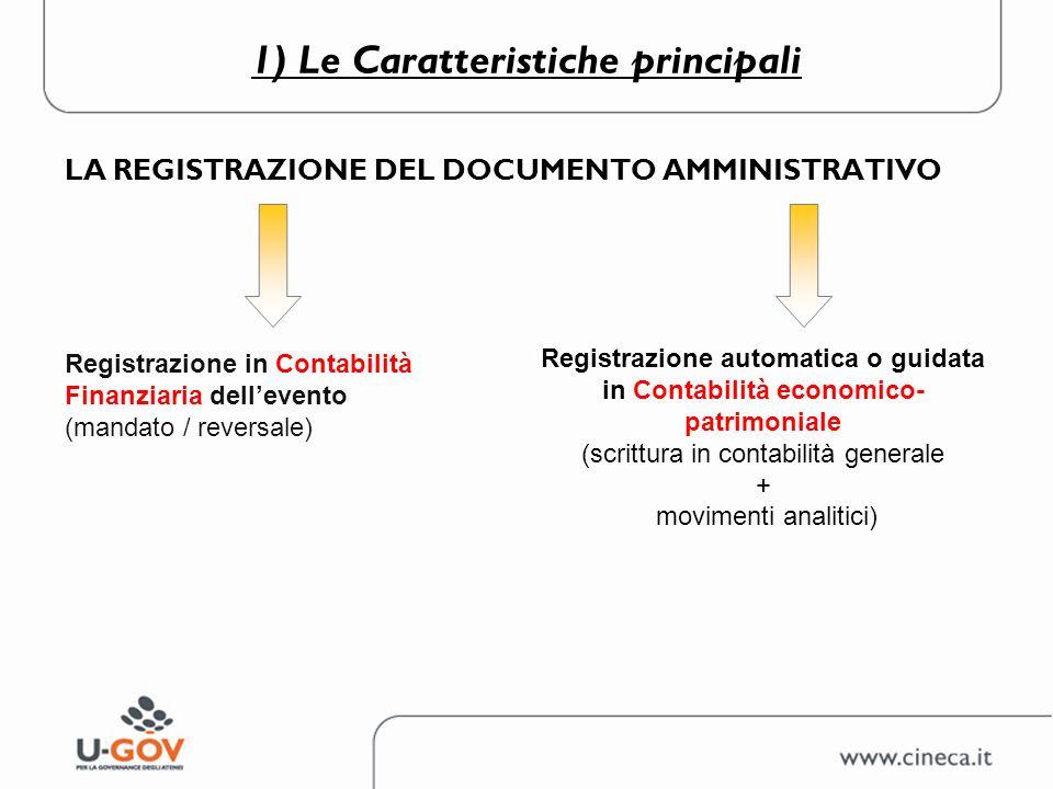 1) Le Caratteristiche principali LA REGISTRAZIONE DEL DOCUMENTO AMMINISTRATIVO Registrazione in Contabilità Finanziaria dellevento (mandato / reversal