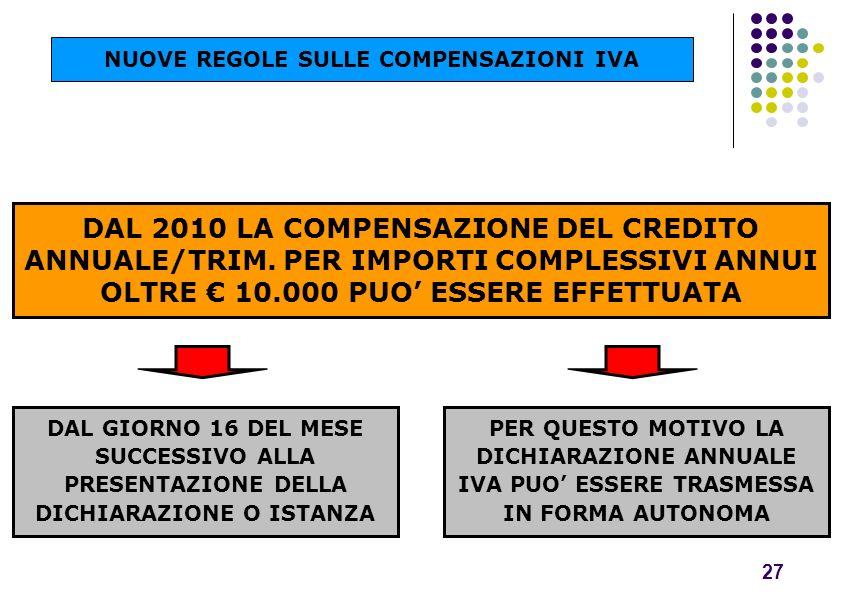 DAL 2010 LA COMPENSAZIONE DEL CREDITO ANNUALE/TRIM. PER IMPORTI COMPLESSIVI ANNUI OLTRE 10.000 PUO ESSERE EFFETTUATA 27 DAL GIORNO 16 DEL MESE SUCCESS