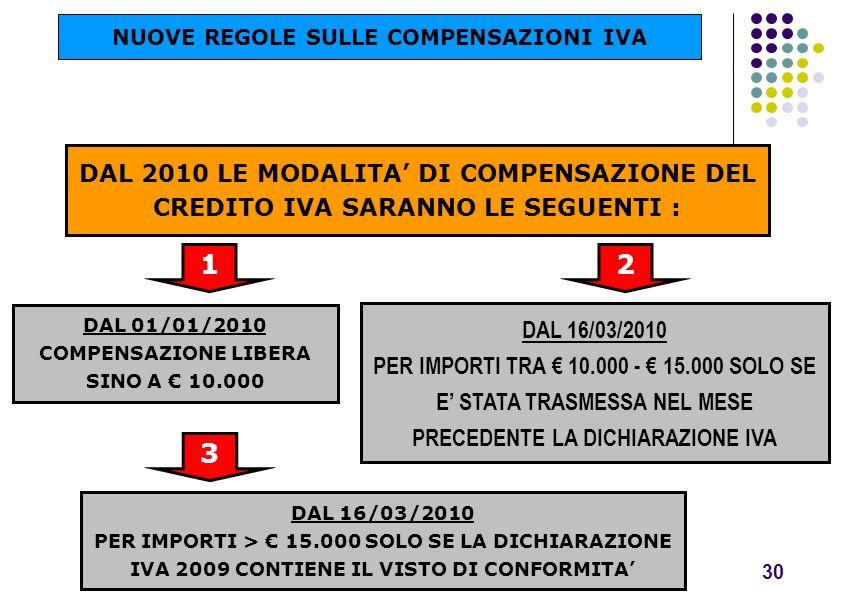 DAL 2010 LE MODALITA DI COMPENSAZIONE DEL CREDITO IVA SARANNO LE SEGUENTI : 30 12 DAL 01/01/2010 COMPENSAZIONE LIBERA SINO A 10.000 DAL 16/03/2010 PER