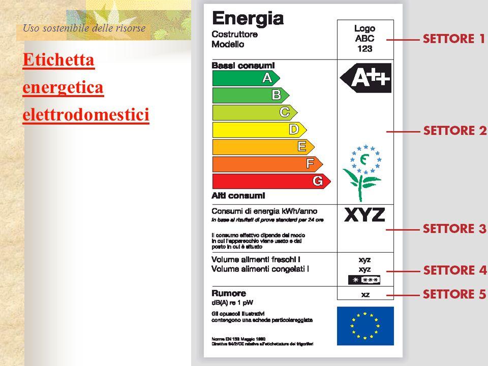 Uso sostenibile delle risorse Etichetta energetica elettrodomestici