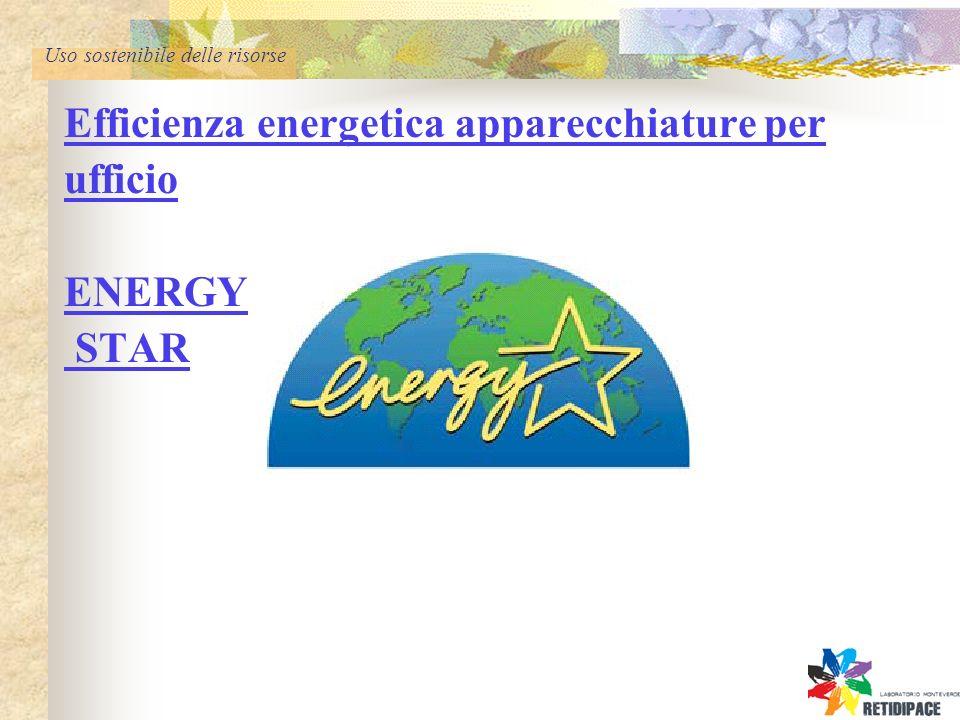Uso sostenibile delle risorse Efficienza energetica apparecchiature per ufficio ENERGY STAR