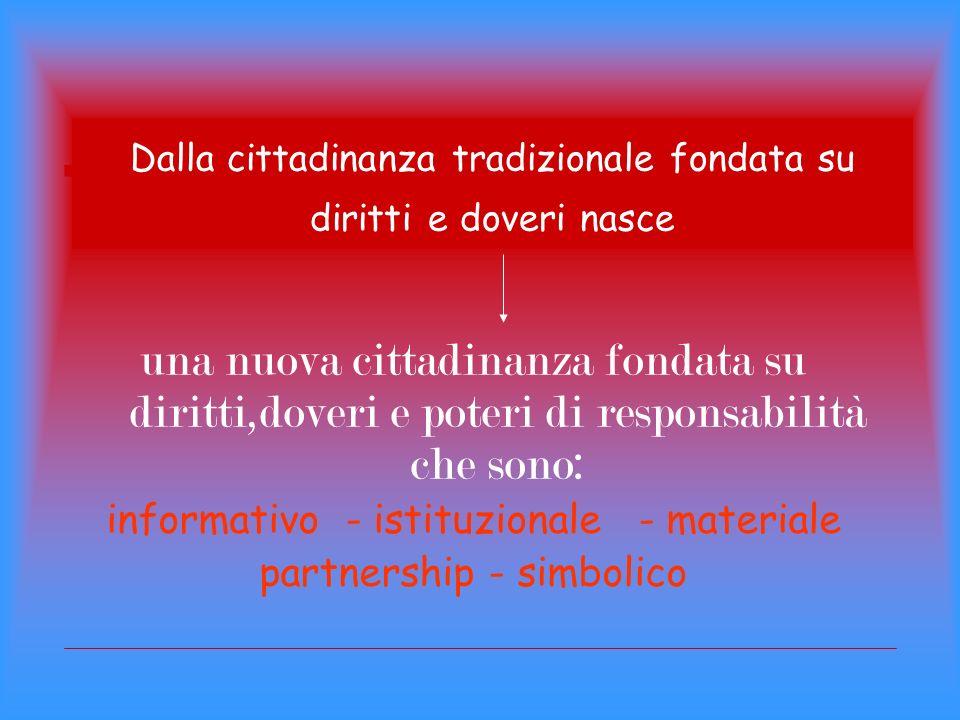 Dalla cittadinanza tradizionale fondata su diritti e doveri nasce una nuova cittadinanza fondata su diritti,doveri e poteri di responsabilità che sono