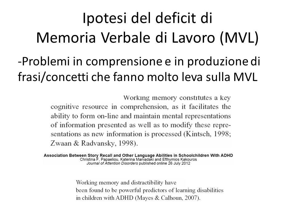 Ipotesi del deficit di Memoria Verbale di Lavoro (MVL) -Problemi in comprensione e in produzione di frasi/concetti che fanno molto leva sulla MVL
