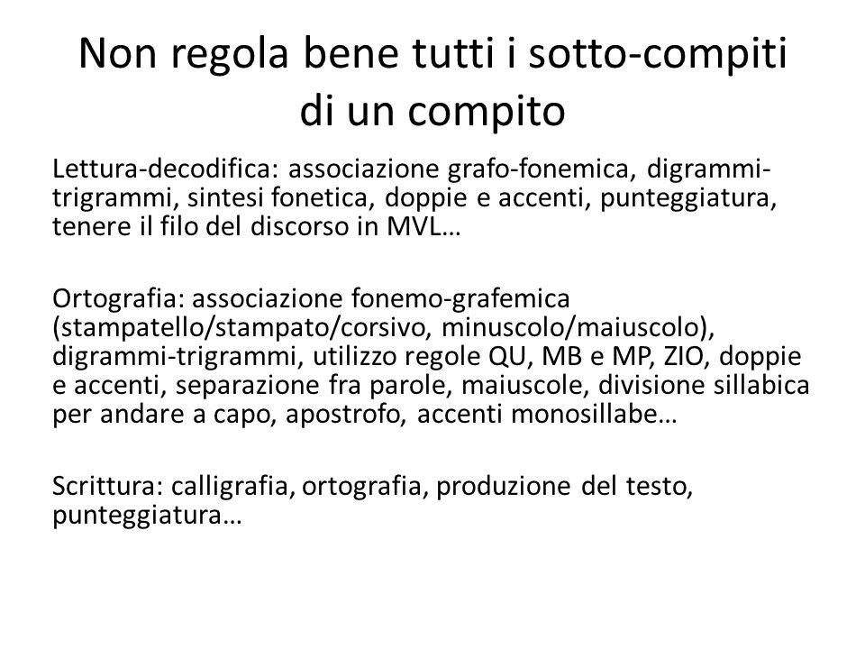 Non regola bene tutti i sotto-compiti di un compito Lettura-decodifica: associazione grafo-fonemica, digrammi- trigrammi, sintesi fonetica, doppie e a