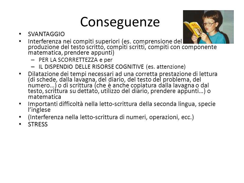Conseguenze SVANTAGGIO SVANTAGGIO Interferenza nei compiti superiori (es. comprensione del testo, produzione del testo scritto, compiti scritti, compi