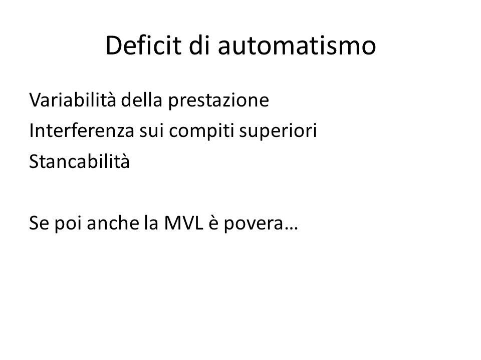 Deficit di automatismo Variabilità della prestazione Interferenza sui compiti superiori Stancabilità Se poi anche la MVL è povera…