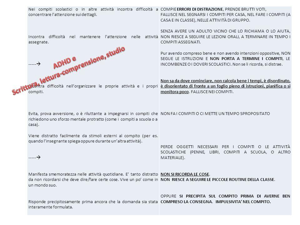 Mugnaini D, Chelazzi C, Rocco F, Romagnoli C, Vitta A (2007).