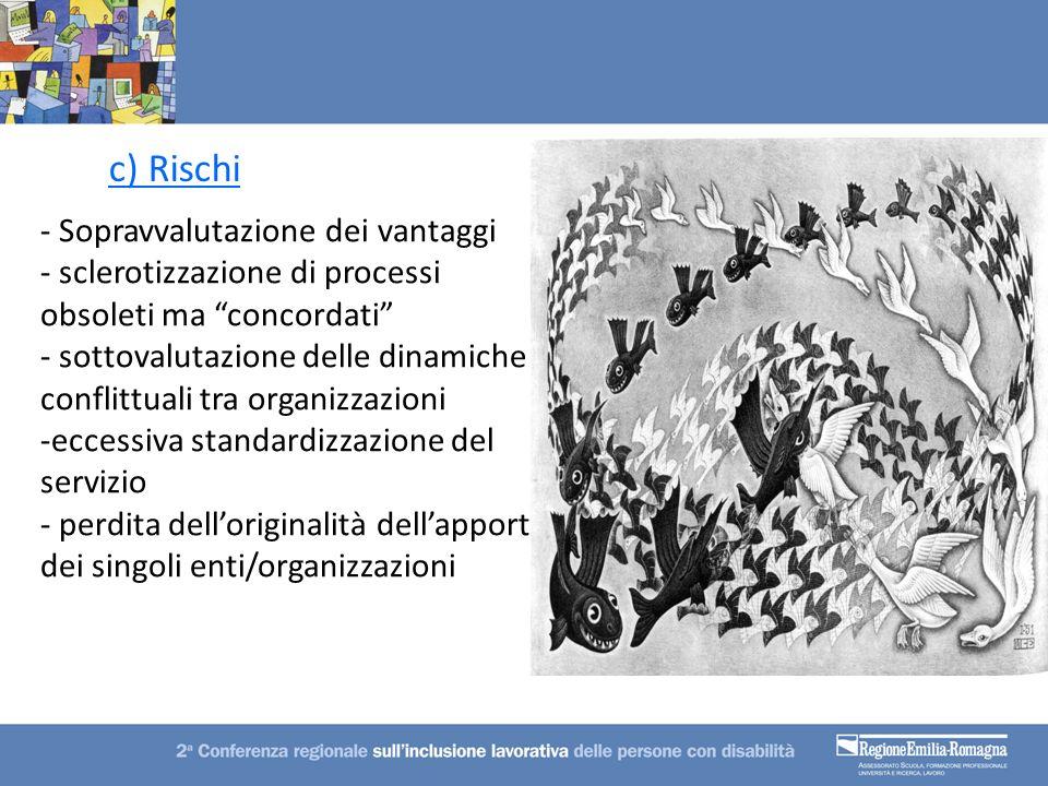 c) Rischi - Sopravvalutazione dei vantaggi - sclerotizzazione di processi obsoleti ma concordati - sottovalutazione delle dinamiche conflittuali tra organizzazioni -eccessiva standardizzazione del servizio - perdita delloriginalità dellapporto dei singoli enti/organizzazioni
