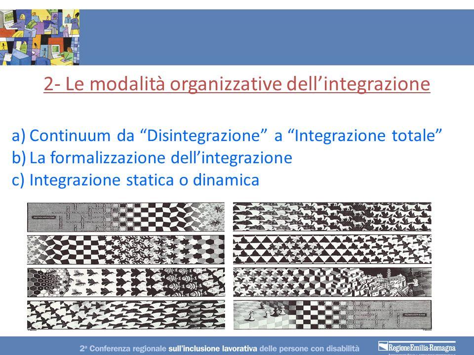 2- Le modalità organizzative dellintegrazione a)Continuum da Disintegrazione a Integrazione totale b)La formalizzazione dellintegrazione c)Integrazione statica o dinamica
