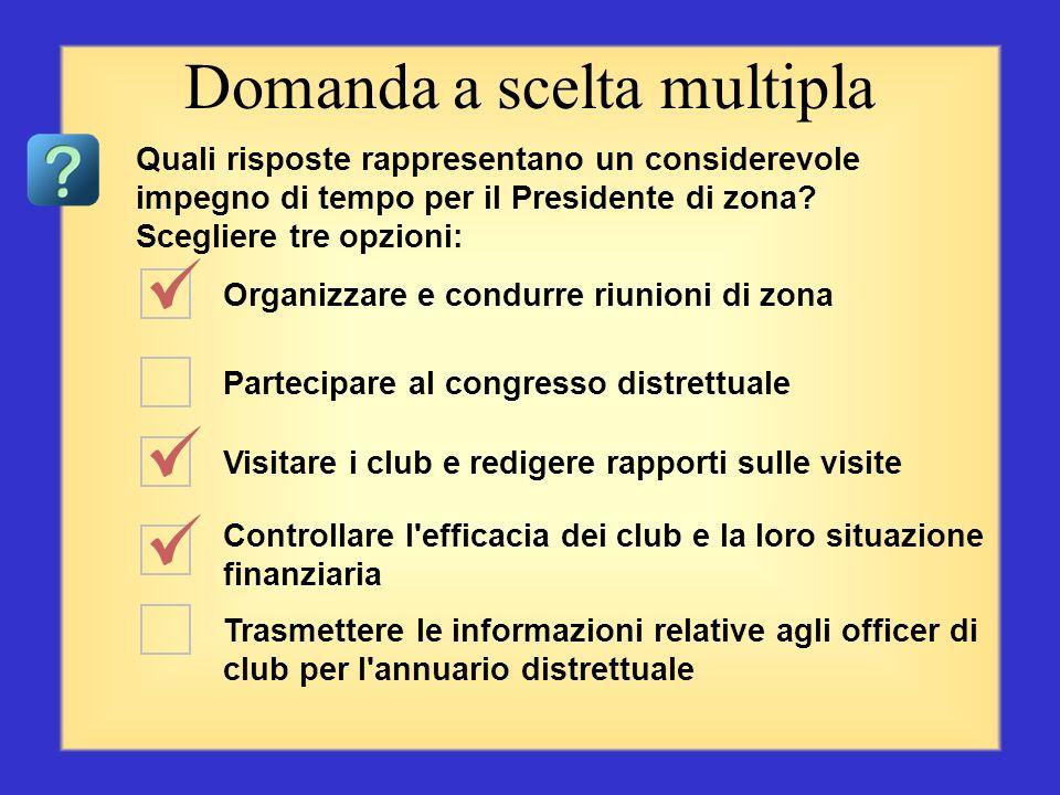 Partecipare alle riunioni Comunicare informazioni Offrire consulenza o preparazione assistita Coordinare le attrezzature Motivare gli officer di club