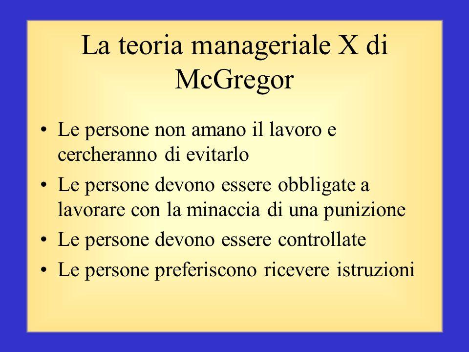 Teorie della motivazione Spiegheremo ora le seguenti teorie della motivazione umana: la teoria X e la teoria Y di Douglas McGregor la teoria della mot