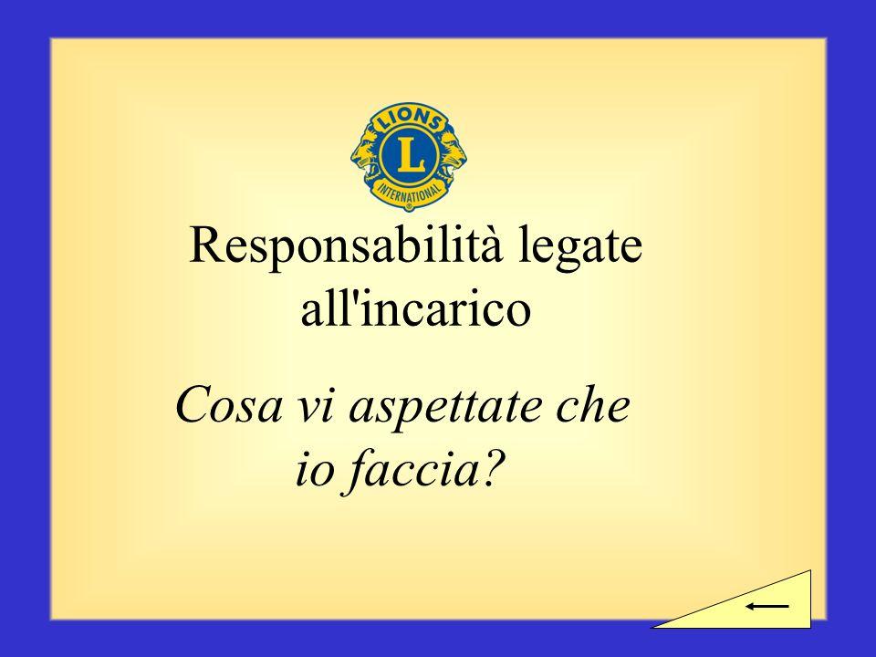 Questionario sulle responsabilità Iniziare con la prima domanda o scelta sulla sinistra, e cliccare sulla risposta che si ritiene esatta.