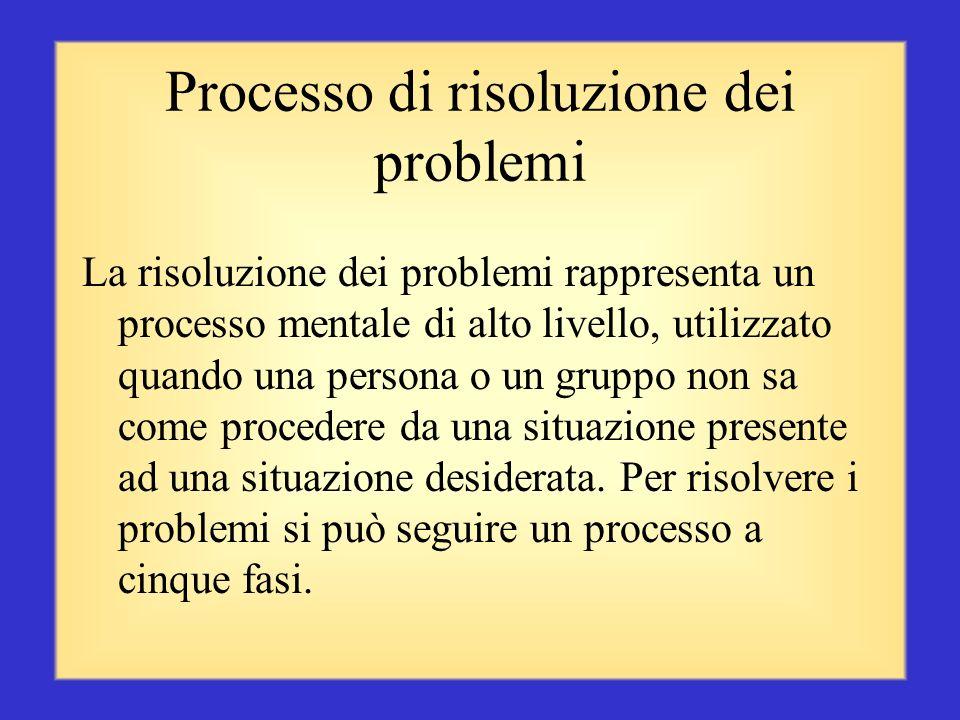 Definizione Un problema è un ostacolo che rende difficile raggiungere un obiettivo, uno scopo o un traguardo desiderato. Può riferirsi ad una situazio
