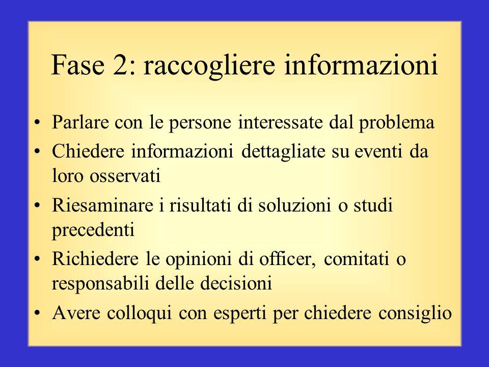 Fase 1: definire il problema Dichiarare cosa impedisce di raggiungere l'obiettivo È quello il problema o è il sintomo di un problema più grande? È un