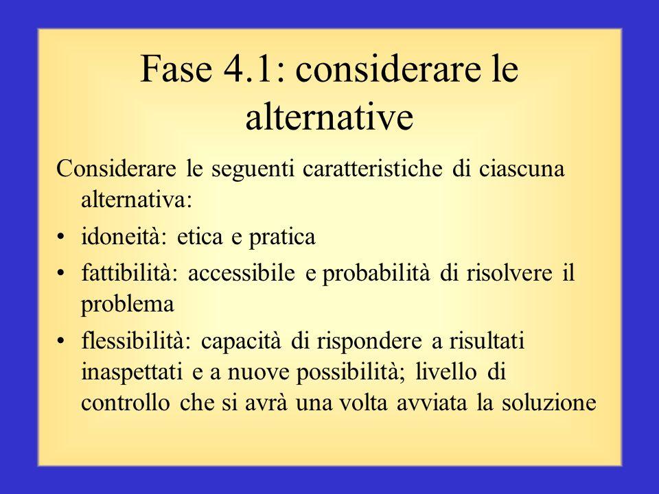 Fase 3: ideare soluzioni alternative Guardare al problema in modo diverso, da un punto di vista differente Scambiarsi idee e ipotizzare molte alternat