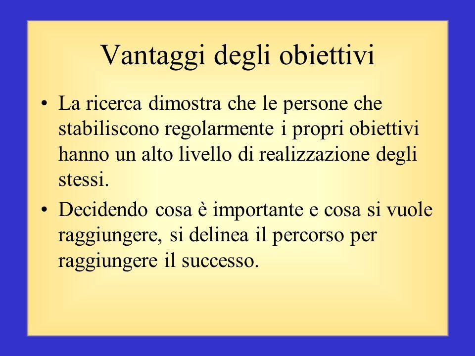 Obiettivi Un obiettivo è un risultato che si vuole raggiungere entro una data prestabilita. È il risultato finale verso il quale si dirigono i vostri