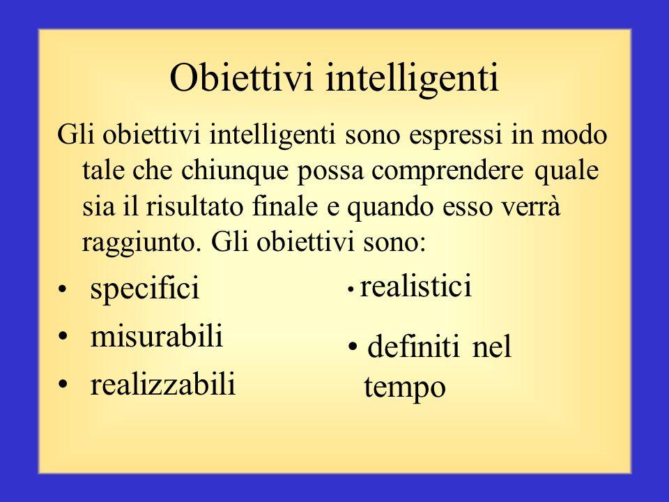 Vantaggi degli obiettivi (segue) Quando si raggiungono alcuni degli obiettivi preposti, aumentano la fiducia in se stessi e le proprie capacità. Una v