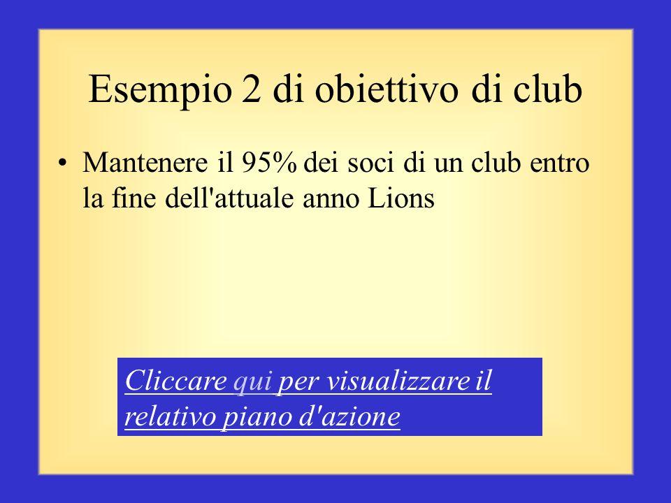 Esempio 1 di obiettivo di club Far iscrivere 10 nuovi soci entro il 30 novembre Cliccare qui per visualizzare il relativo piano d'azione