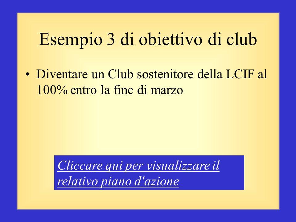 Esempio 2 di obiettivo di club Mantenere il 95% dei soci di un club entro la fine dell'attuale anno Lions Cliccare qui per visualizzare il relativo pi
