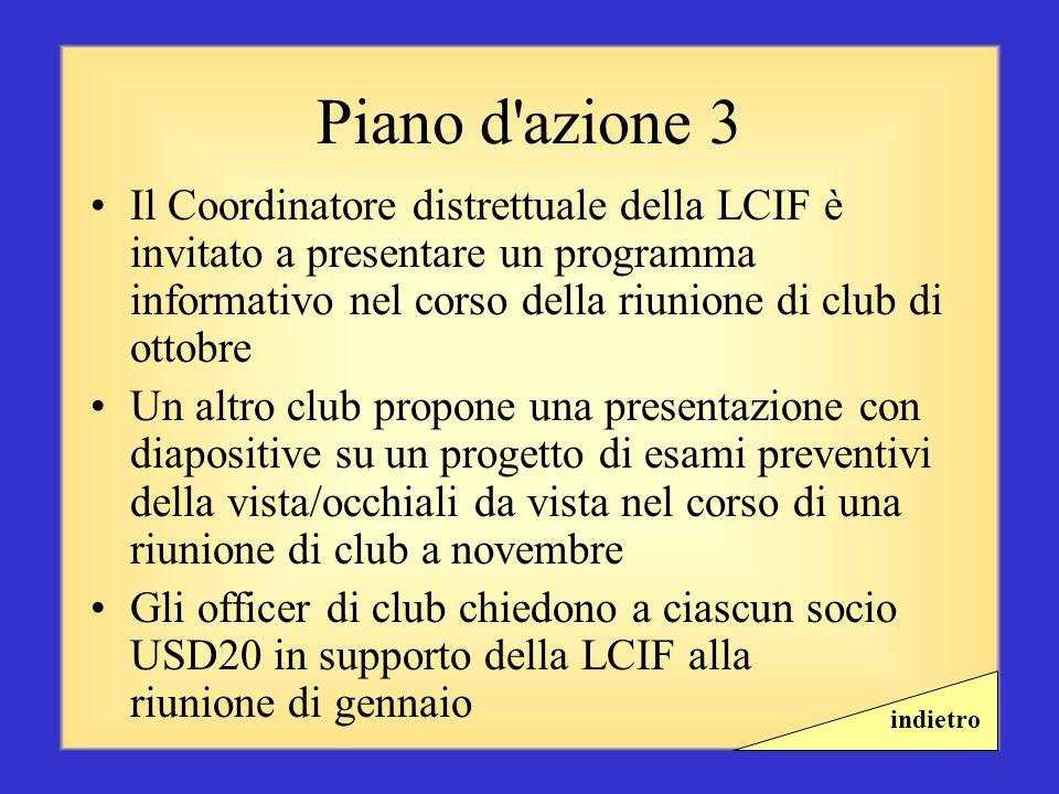 Piano d'azione 2 A luglio, il comitato soci discute del coinvolgimento del club con tutti i soci A novembre, il comitato soci svolge un sondaggio tra