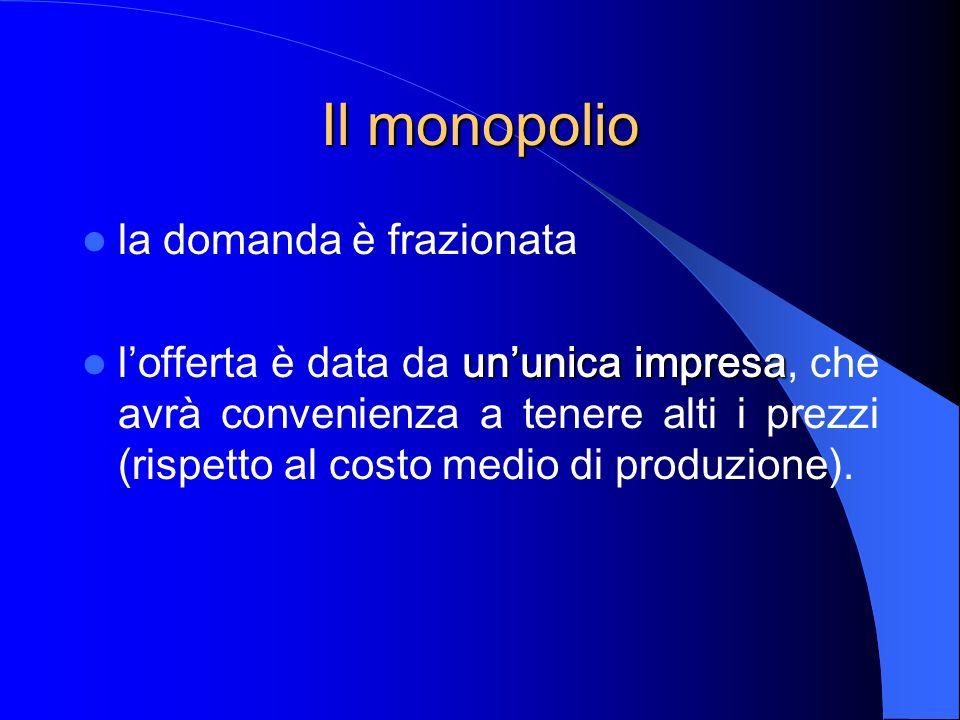 Il monopolio la domanda è frazionata ununica impresa lofferta è data da ununica impresa, che avrà convenienza a tenere alti i prezzi (rispetto al costo medio di produzione).