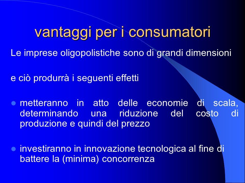 vantaggi per i consumatori Le imprese oligopolistiche sono di grandi dimensioni e ciò produrrà i seguenti effetti metteranno in atto delle economie di scala, determinando una riduzione del costo di produzione e quindi del prezzo investiranno in innovazione tecnologica al fine di battere la (minima) concorrenza