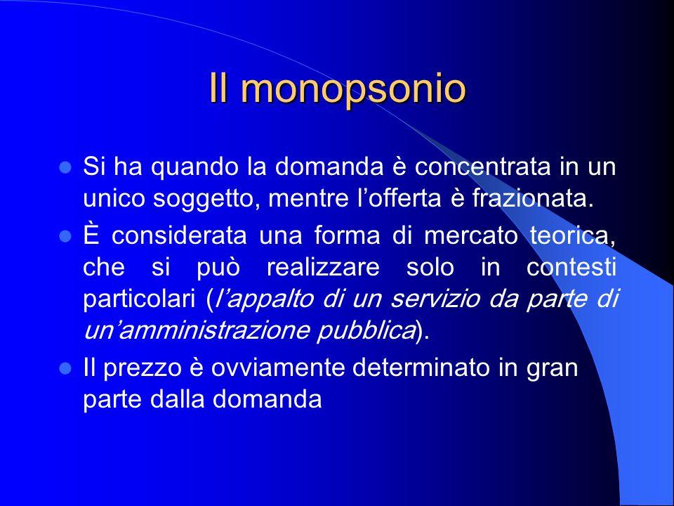 Il monopsonio Si ha quando la domanda è concentrata in un unico soggetto, mentre lofferta è frazionata.