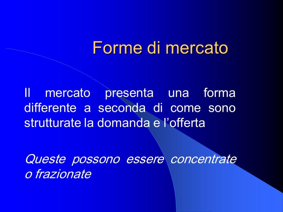 Forme di mercato Il mercato presenta una forma differente a seconda di come sono strutturate la domanda e lofferta Queste possono essere concentrate o frazionate
