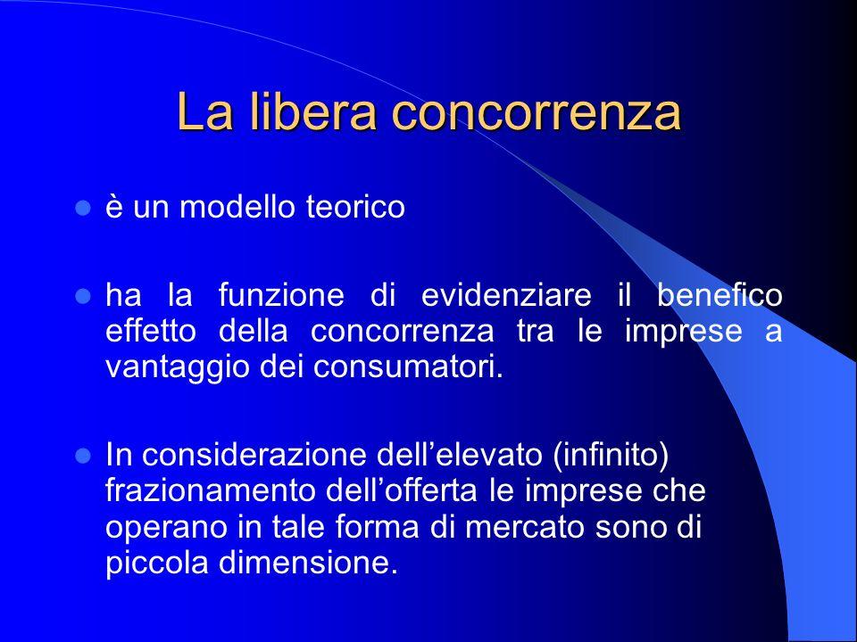 La libera concorrenza è un modello teorico ha la funzione di evidenziare il benefico effetto della concorrenza tra le imprese a vantaggio dei consumatori.