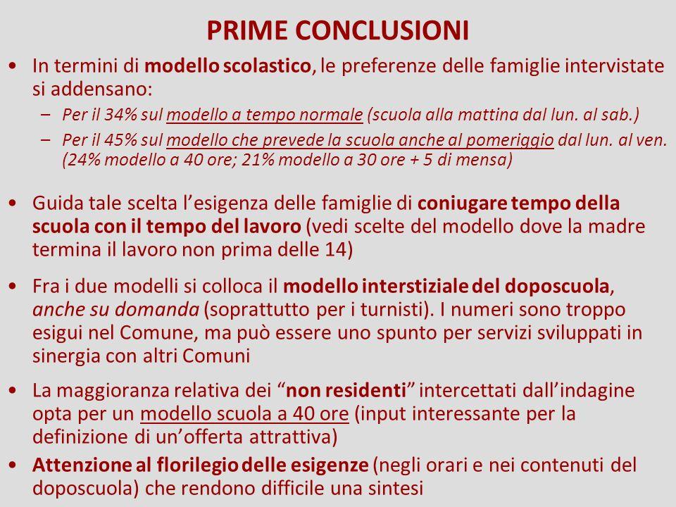 PRIME CONCLUSIONI In termini di modello scolastico, le preferenze delle famiglie intervistate si addensano: –Per il 34% sul modello a tempo normale (s