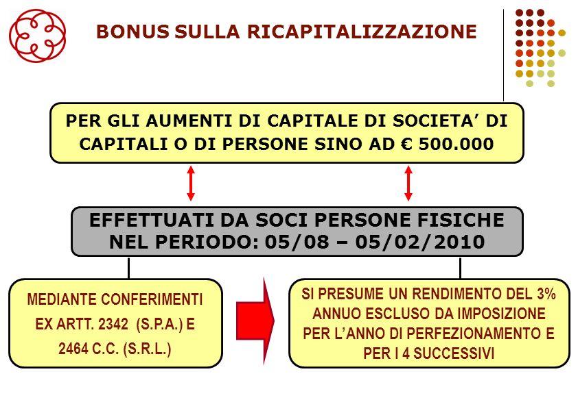21 PER GLI AUMENTI DI CAPITALE DI SOCIETA DI CAPITALI O DI PERSONE SINO AD 500.000 MEDIANTE CONFERIMENTI EX ARTT. 2342 (S.P.A.) E 2464 C.C. (S.R.L.) S
