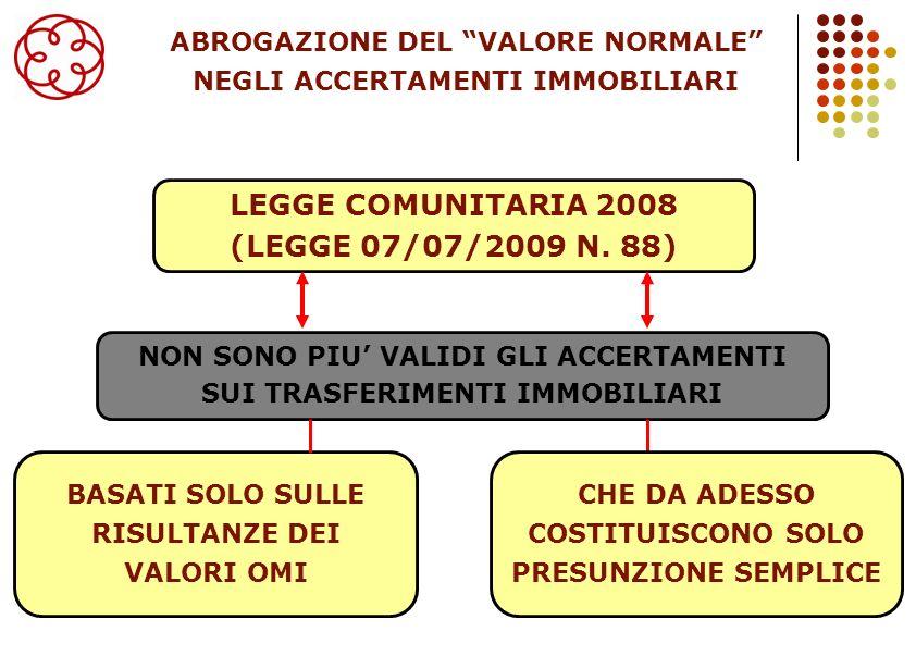 24 LEGGE COMUNITARIA 2008 (LEGGE 07/07/2009 N. 88) BASATI SOLO SULLE RISULTANZE DEI VALORI OMI NON SONO PIU VALIDI GLI ACCERTAMENTI SUI TRASFERIMENTI