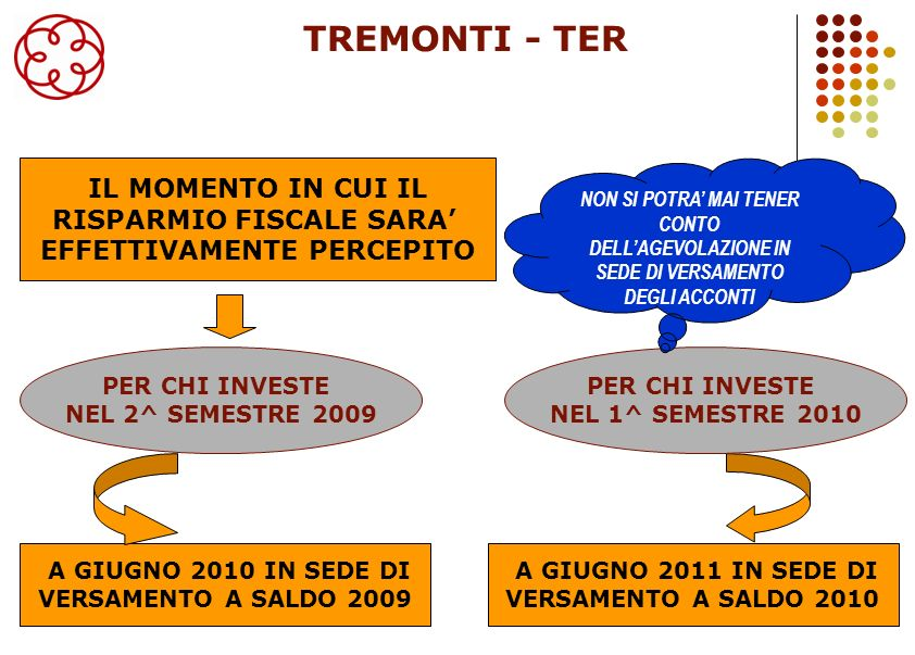 PER CHI INVESTE NEL 2^ SEMESTRE 2009 A GIUGNO 2010 IN SEDE DI VERSAMENTO A SALDO 2009 TREMONTI - TER PER CHI INVESTE NEL 1^ SEMESTRE 2010 IL MOMENTO I