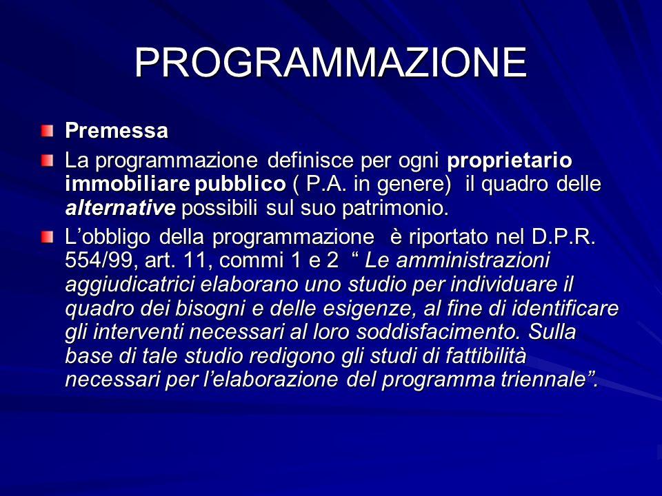 PROGRAMMAZIONE Premessa La programmazione definisce per ogni proprietario immobiliare pubblico ( P.A.