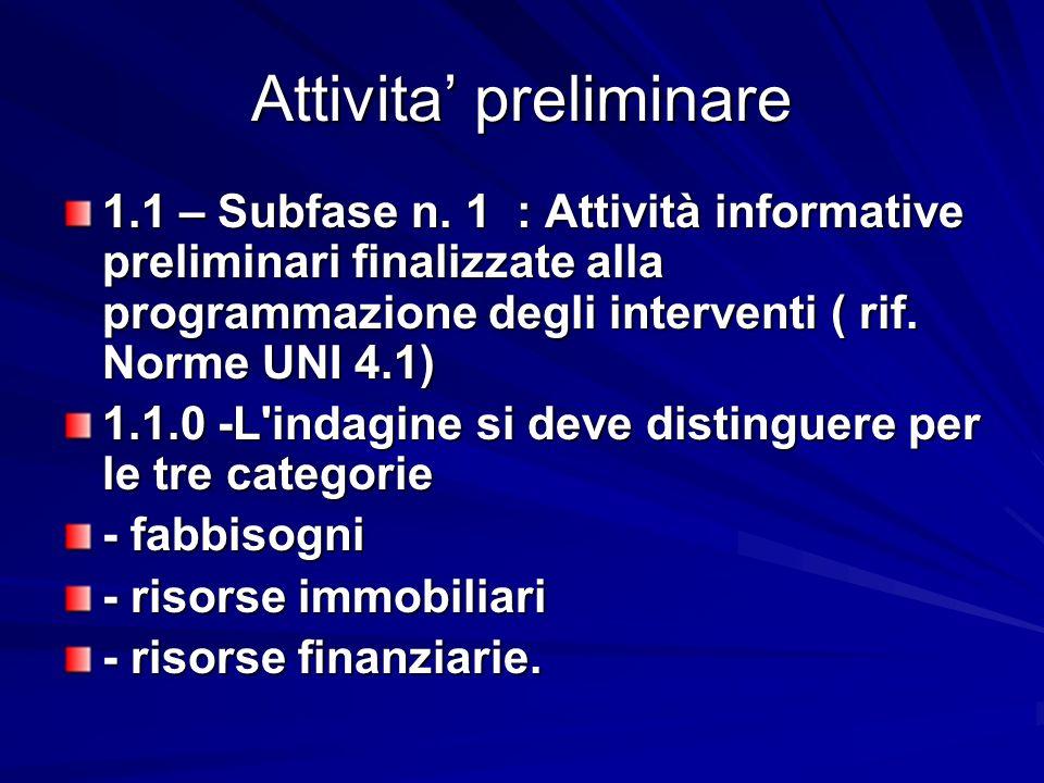 Attivita preliminare 1.1 – Subfase n.