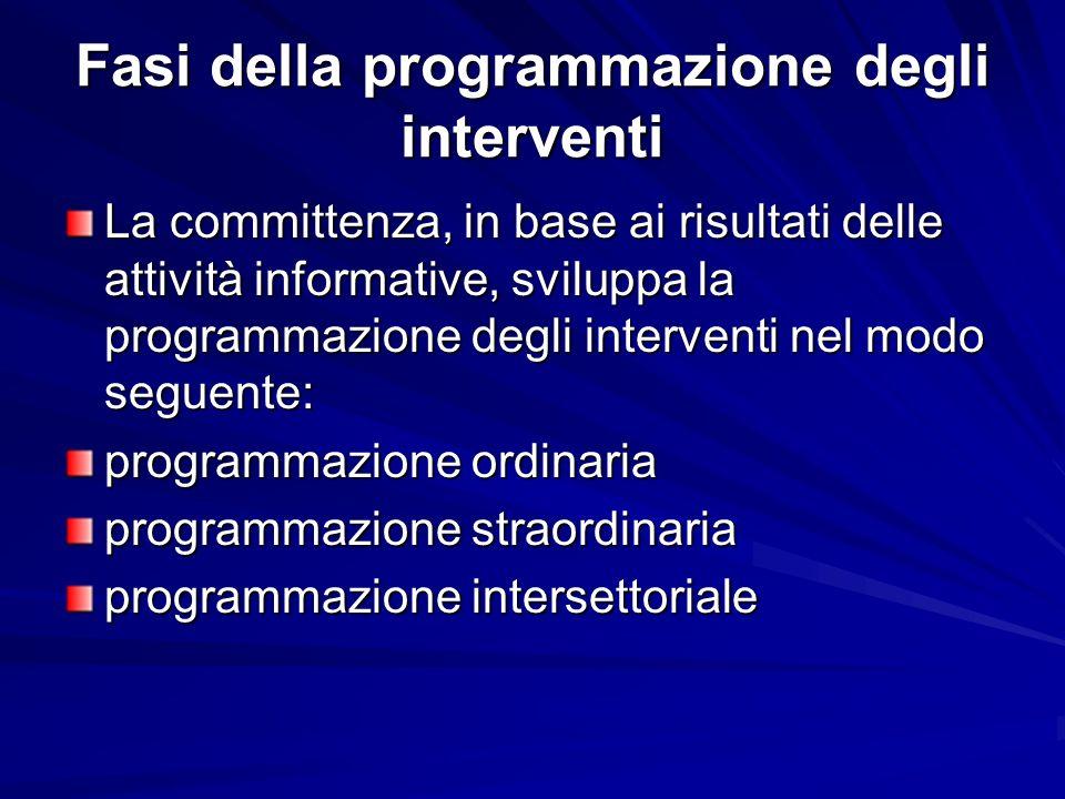 Fasi della programmazione degli interventi La committenza, in base ai risultati delle attività informative, sviluppa la programmazione degli interventi nel modo seguente: programmazione ordinaria programmazione straordinaria programmazione intersettoriale