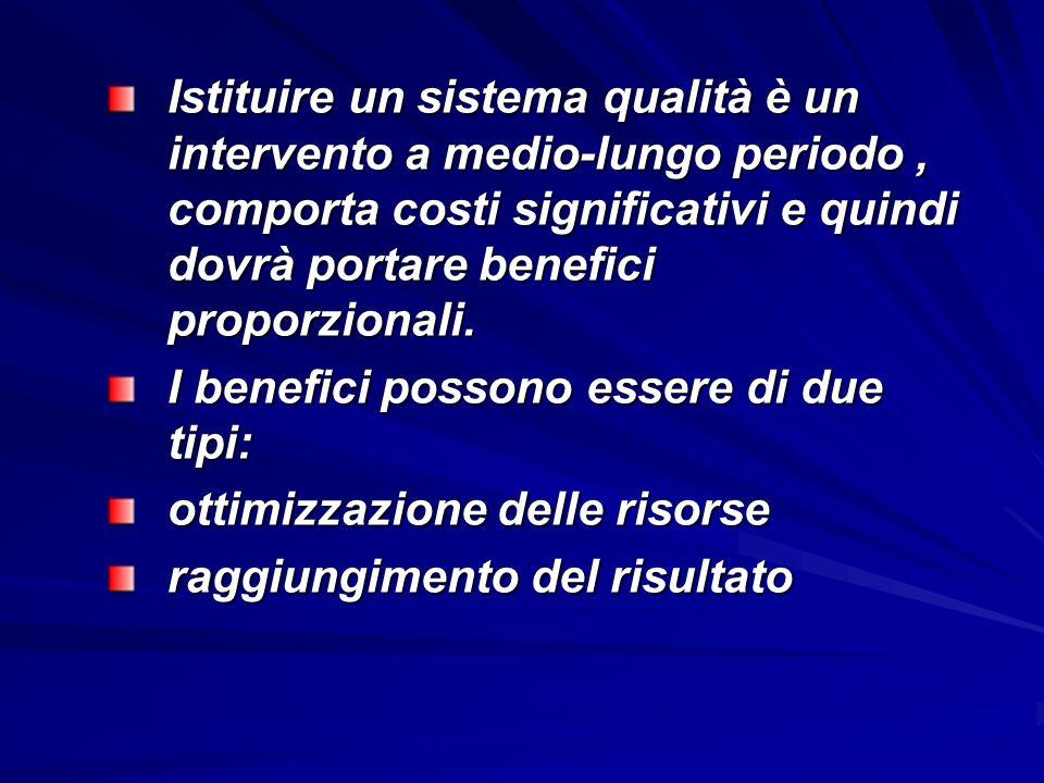 Istituire un sistema qualità è un intervento a medio-lungo periodo, comporta costi significativi e quindi dovrà portare benefici proporzionali.