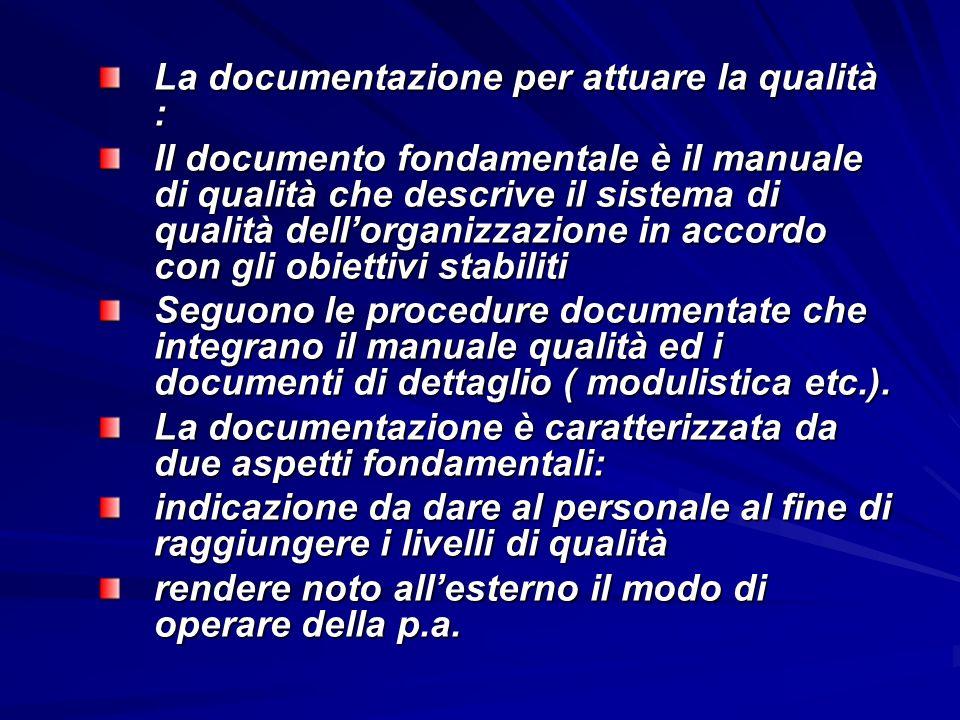 La documentazione per attuare la qualità : Il documento fondamentale è il manuale di qualità che descrive il sistema di qualità dellorganizzazione in accordo con gli obiettivi stabiliti Seguono le procedure documentate che integrano il manuale qualità ed i documenti di dettaglio ( modulistica etc.).