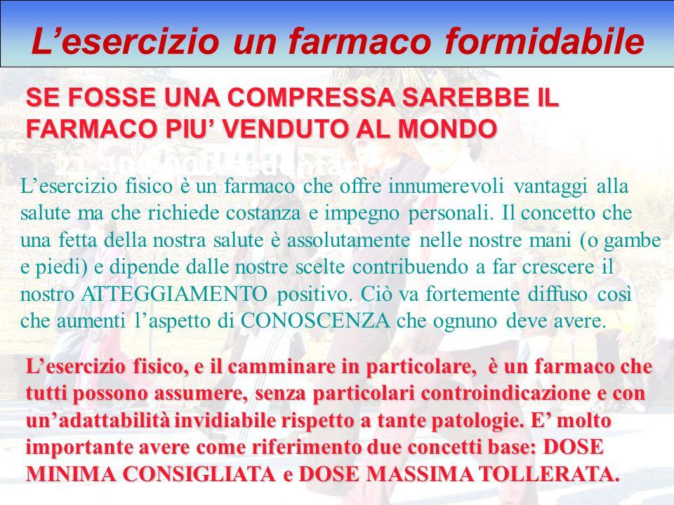 CREDERCI NON E SOLO UN ATTO DI FEDE CREDERE CHE LA.F.