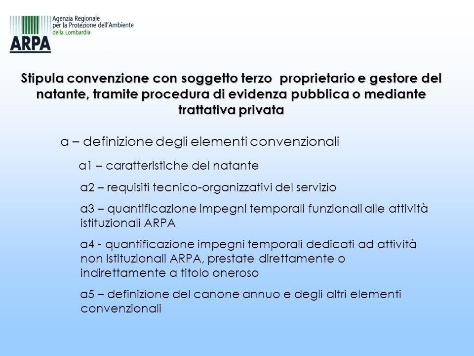 Stipula convenzione con soggetto terzo proprietario e gestore del natante, tramite procedura di evidenza pubblica o mediante trattativa privata a – de