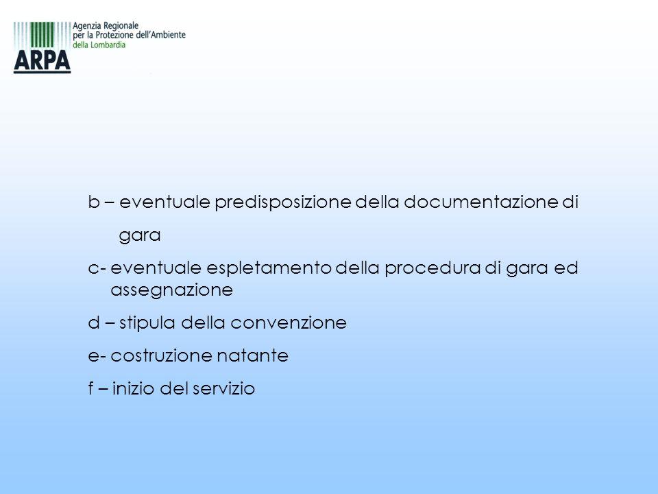 b – eventuale predisposizione della documentazione di gara c- eventuale espletamento della procedura di gara ed assegnazione d – stipula della convenz