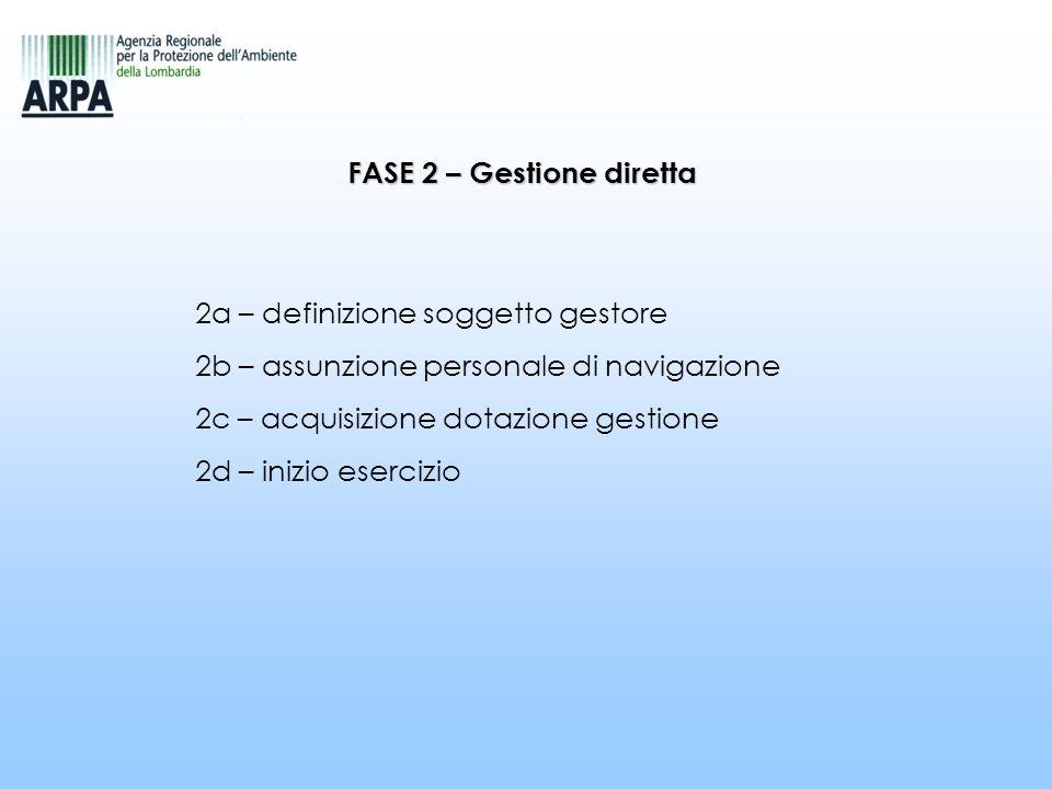 FASE 2 – Gestione diretta 2a – definizione soggetto gestore 2b – assunzione personale di navigazione 2c – acquisizione dotazione gestione 2d – inizio