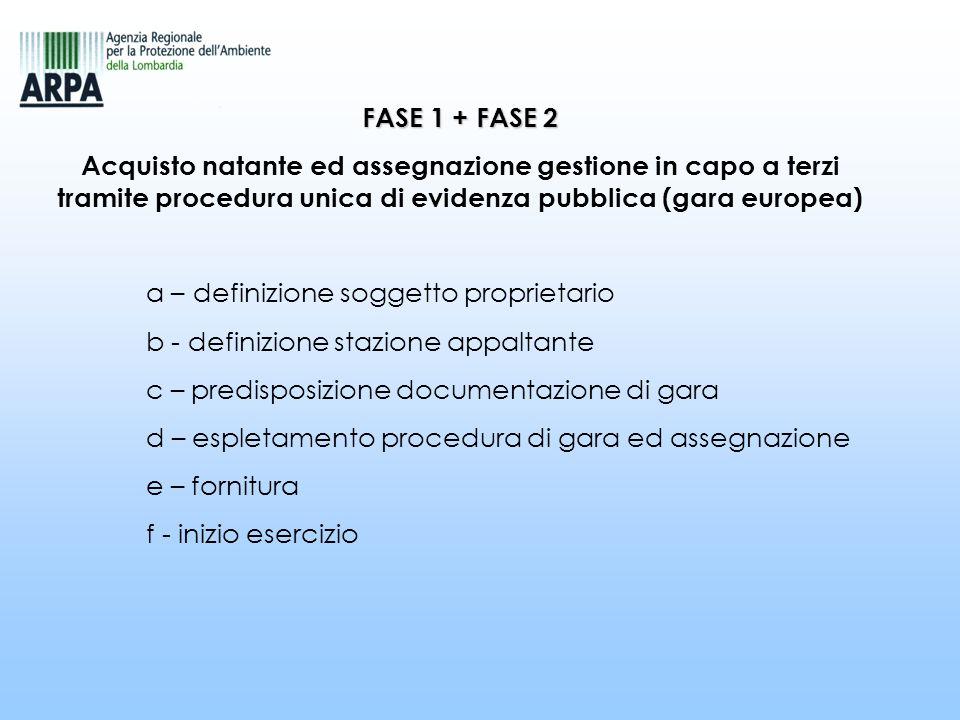 FASE 1 + FASE 2 Acquisto natante ed assegnazione gestione in capo a terzi tramite procedura unica di evidenza pubblica (gara europea) a – definizione