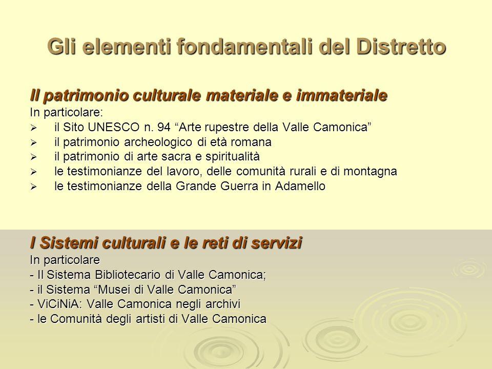 Gli elementi fondamentali del Distretto Il patrimonio culturale materiale e immateriale In particolare: il Sito UNESCO n. 94 Arte rupestre della Valle