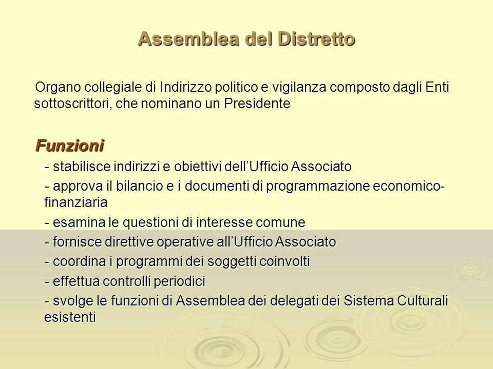 Assemblea del Distretto Organo collegiale di Indirizzo politico e vigilanza composto dagli Enti sottoscrittori, che nominano un PresidenteFunzioni - s