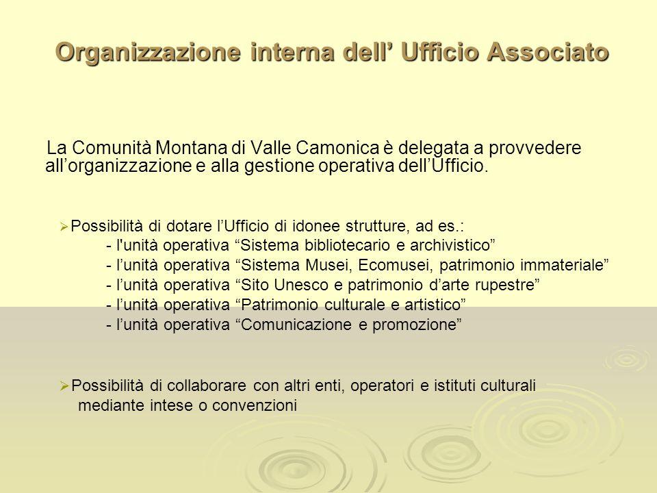 Organizzazione interna dell Ufficio Associato Organizzazione interna dell Ufficio Associato La Comunità Montana di Valle Camonica è delegata a provvedere allorganizzazione e alla gestione operativa dellUfficio.